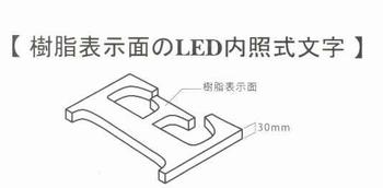 内照式LED文字2